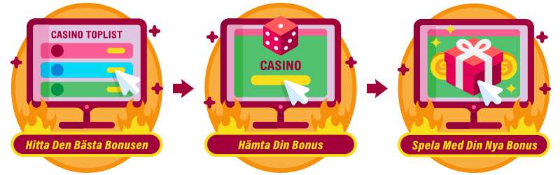 casinobonus instruktion