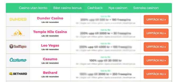 Många casinon begränsar bonusar 2019